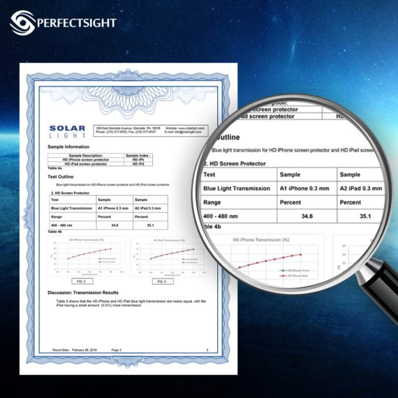 Solar light Test Report for HD Clear Eye Care Screen Protector