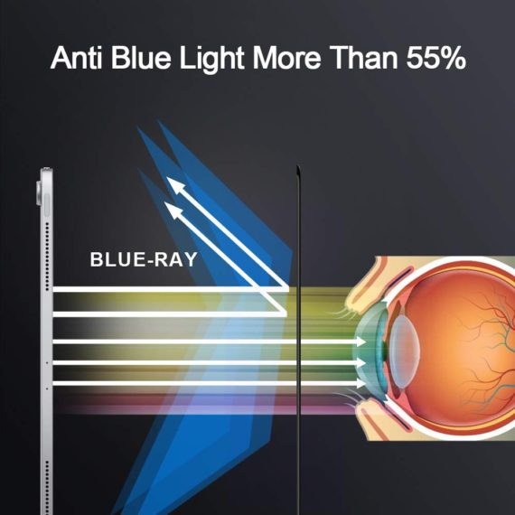 55% anti blue light effect