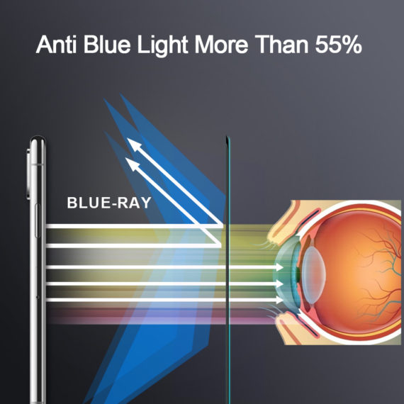 55% anti blue light effect for iphone screen protectors