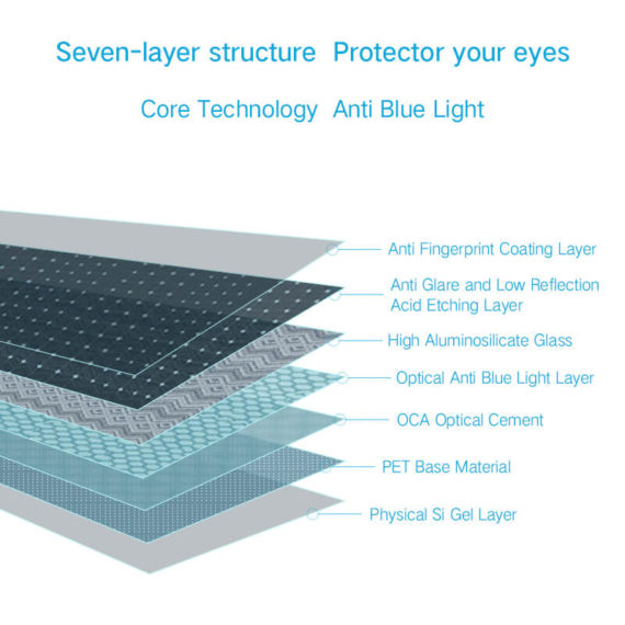 7 layer for anti blue light screen protector