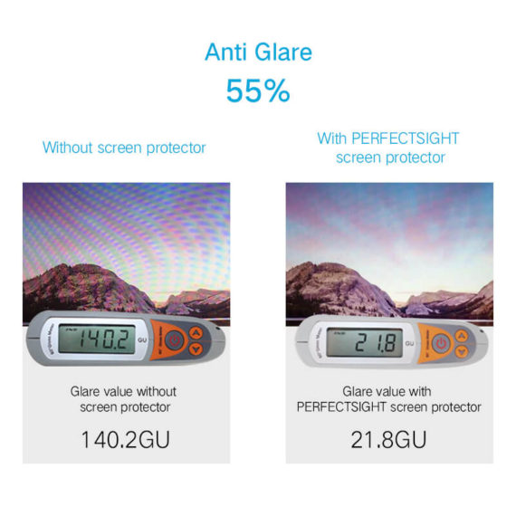 Anti Glare Comparision Effect
