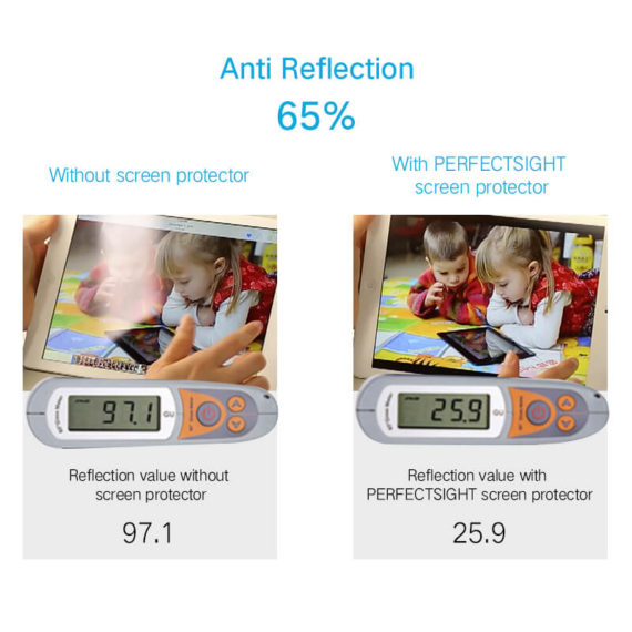 Anti Reflection Comparision Effect