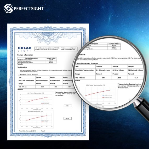 Anti glare Solar light report