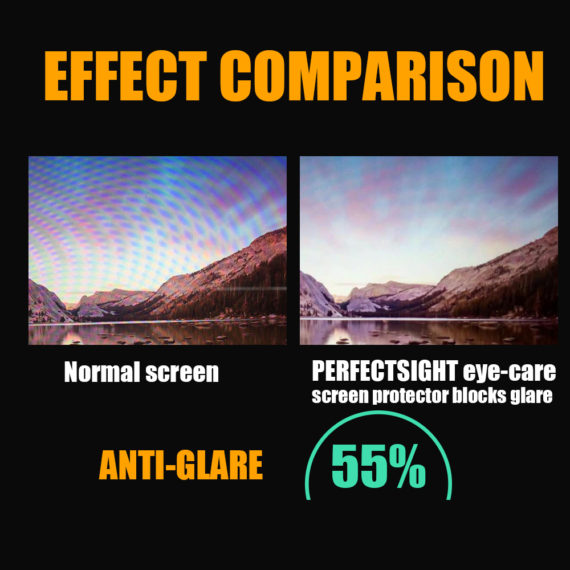 anti glare effect