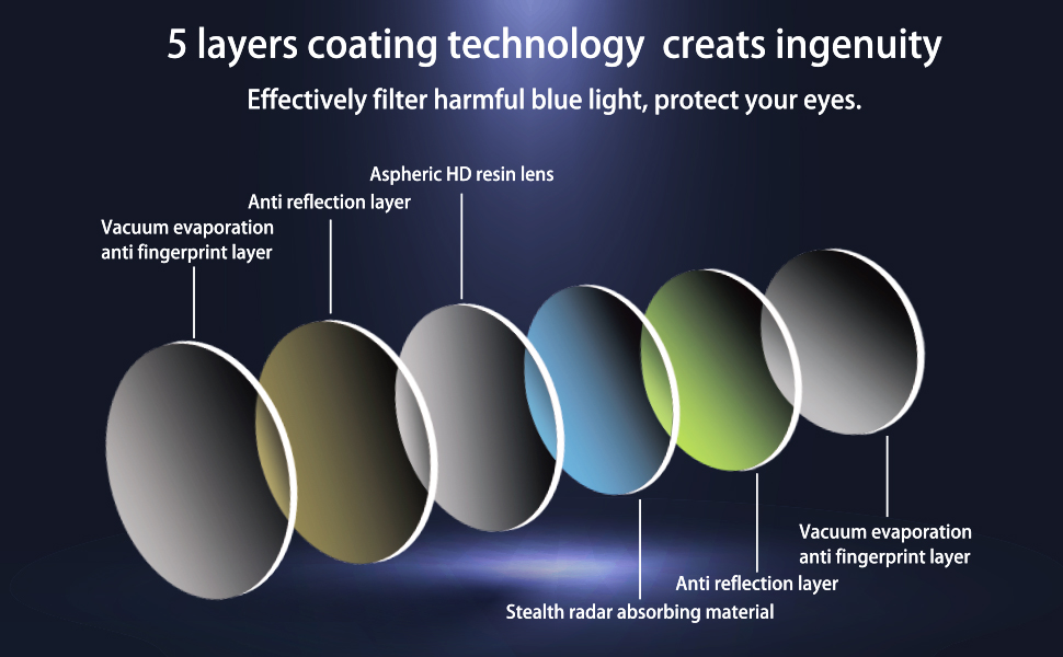 blue light filter glasses 5 layer coating