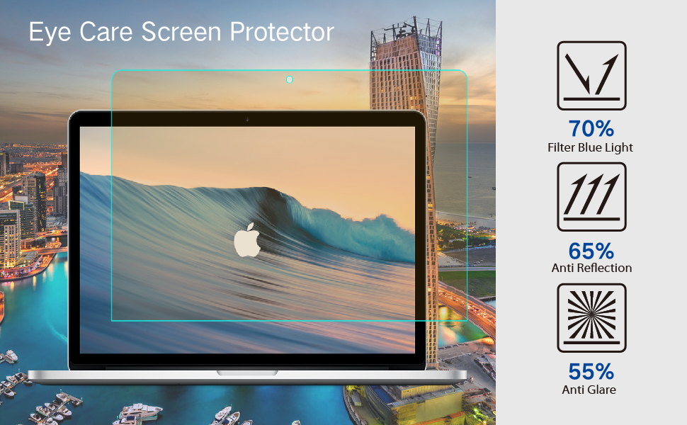 macbook screen protector matte antiglare premium edition