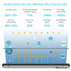 main function effect for iPhone 11 X series matte anti glare medical grade screen protector