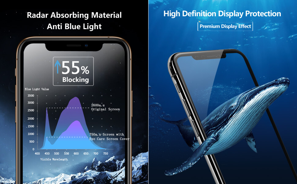 HD clear blue light filter for iPhone Xs X 10 Xr Xs Max