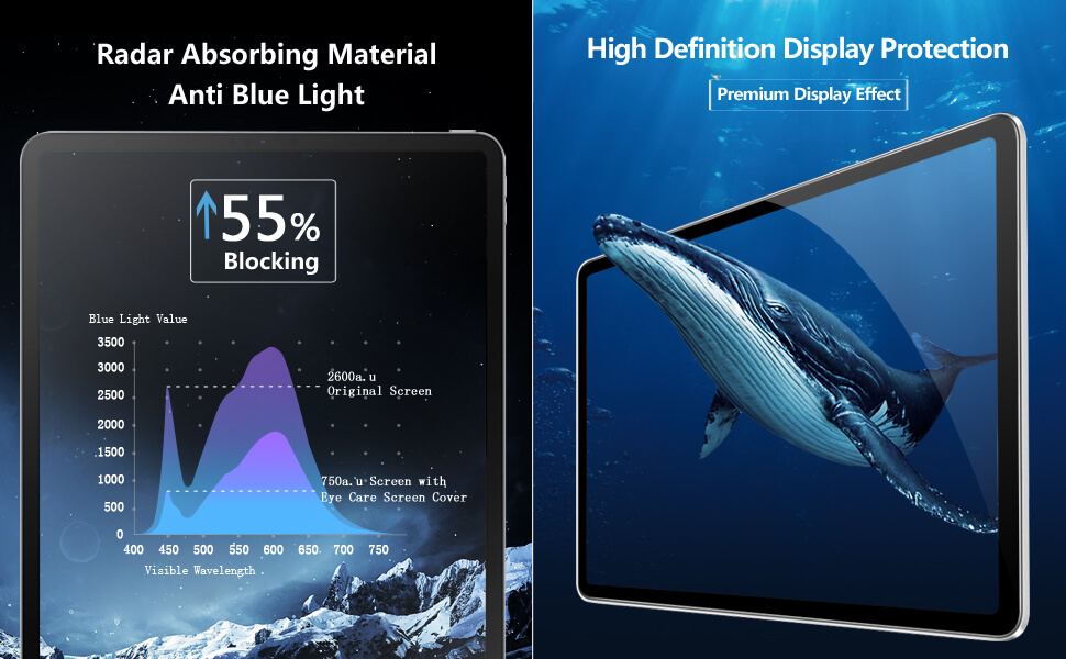 ipad pro 12.9 11 inch 2018 anti blue light HD Clear effect