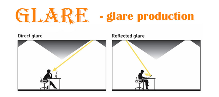 direct glare and indirect glare