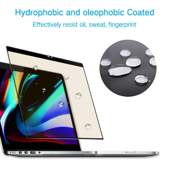 anti fingeprint smudge effect for perfectsight macbook pro 16 inch screen protector