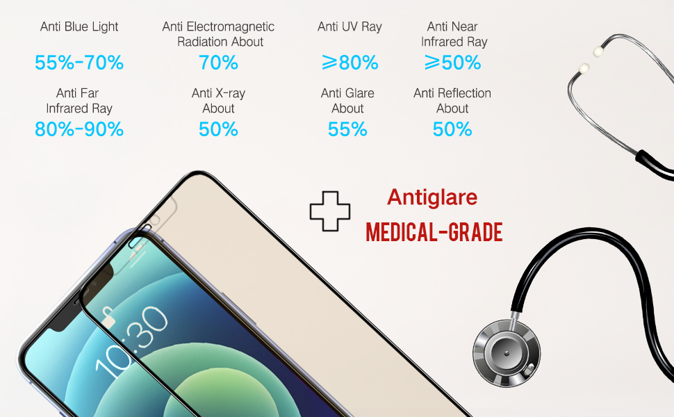 Anti 8 Radiations for iPhone 12 Series Medical-grade Screen Protector