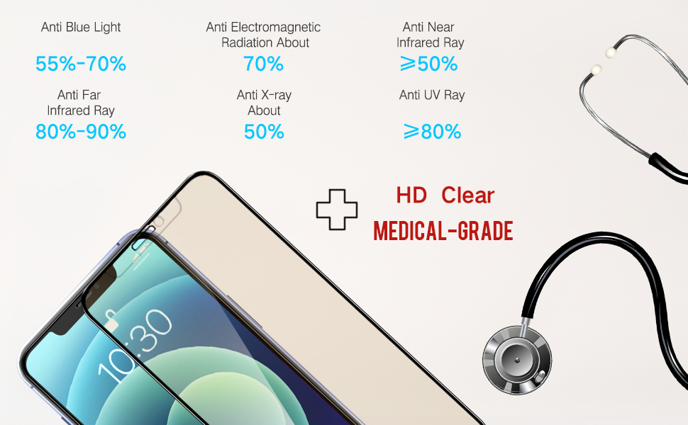 Anti 6 Radiations for iPhone 12 Series hd clear Medical-grade Screen Protector