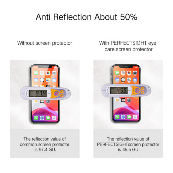 Anti Refelction Effect for PERFECTSIGHT eye care anti glare screen protector